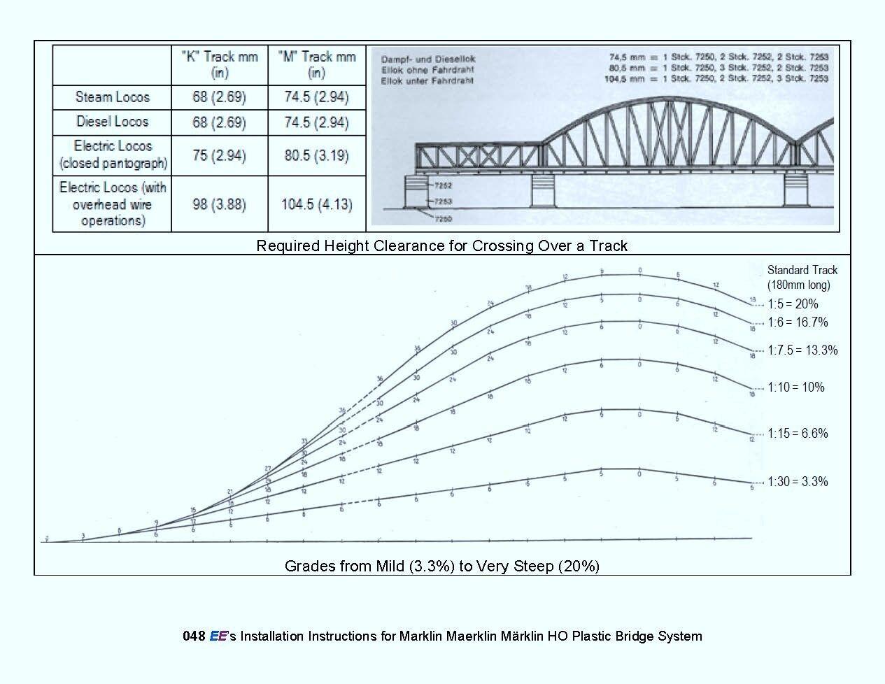 Mpm Wire Diagram - Dolgular.com