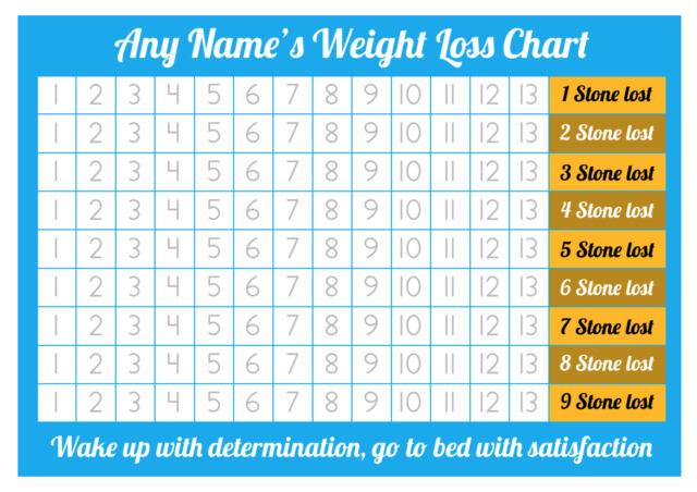 weight loss sheets