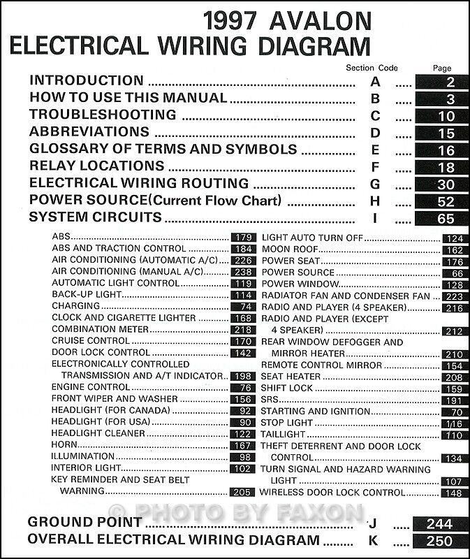 1997 toyota avalon electrical wiring diagram manual oem original ebay resntentobalflowflowcomponentncel swarovskicordoba Image collections
