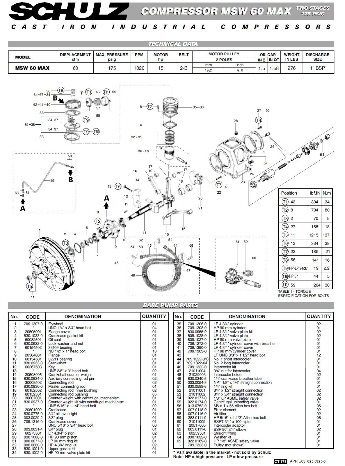 schulz air compressor wiring diagram   36 wiring diagram