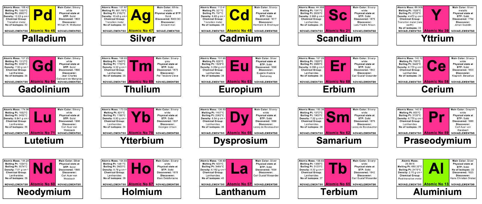 Set of 103 colored periodic table labels including mercury gallium 1 gamestrikefo Choice Image