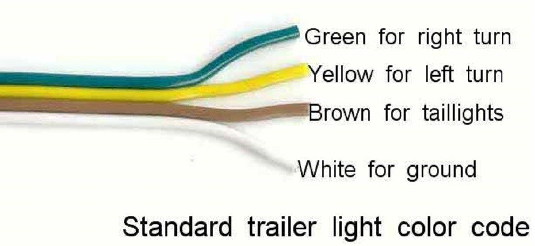 Trailer Wiring Color Code 4 Wire - Wiring Solutions