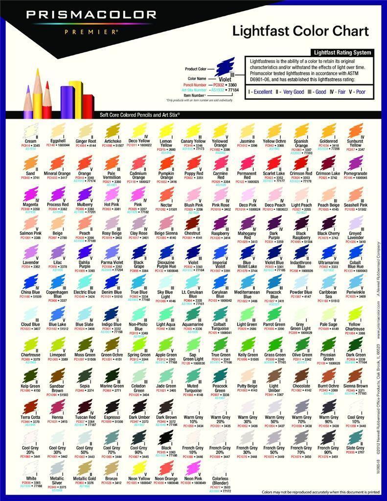 Sanford 1800042 prismacolor pc103 premier colored pencil cerulean 1 nvjuhfo Image collections