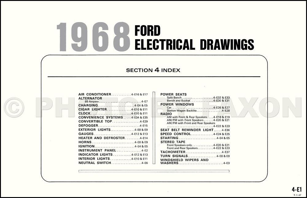 1968 ford wiring diagram 68 galaxie ltd 500 xl custom electrical 1968 amc javelin wiring diagram