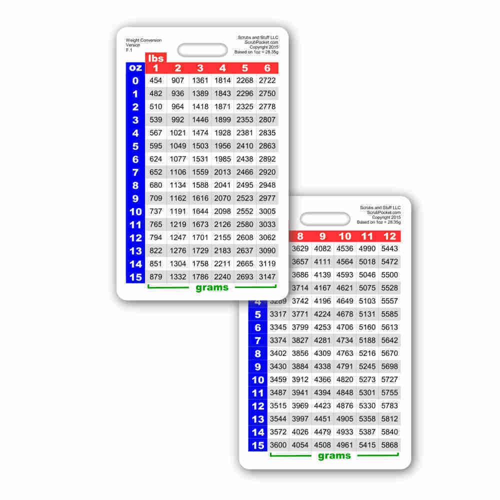 Weight Conversion Chart Neonate Range Vert Badge Id Card Pocket