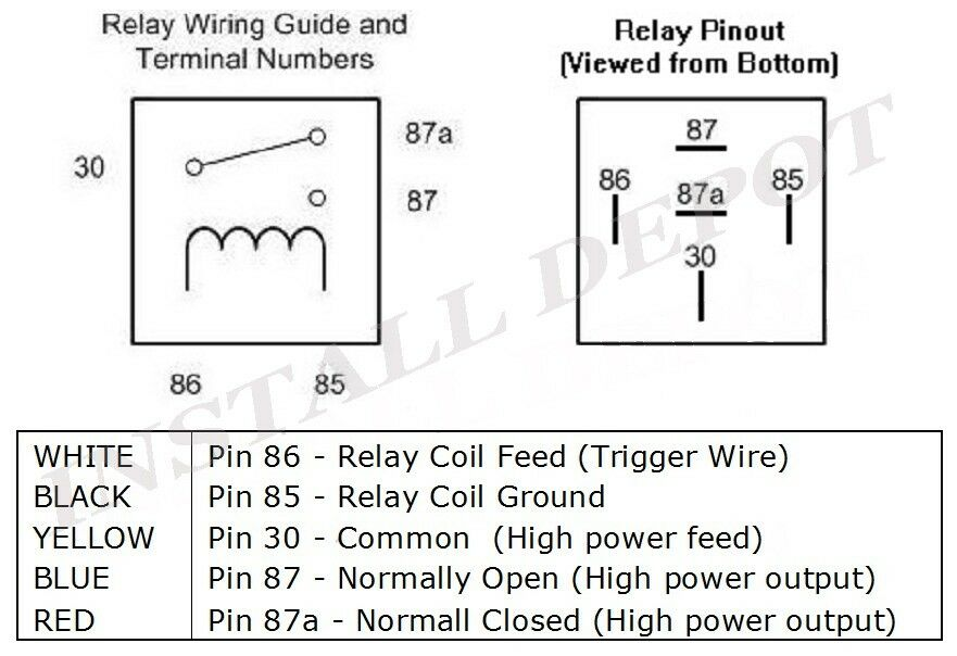 Fine Bosch Relay Pinout Adornment - Electrical and Wiring Diagram ...
