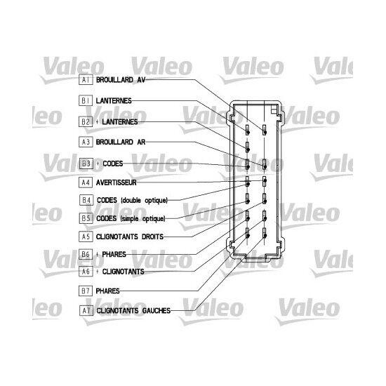 Lenkstockschalter VALEO 251562