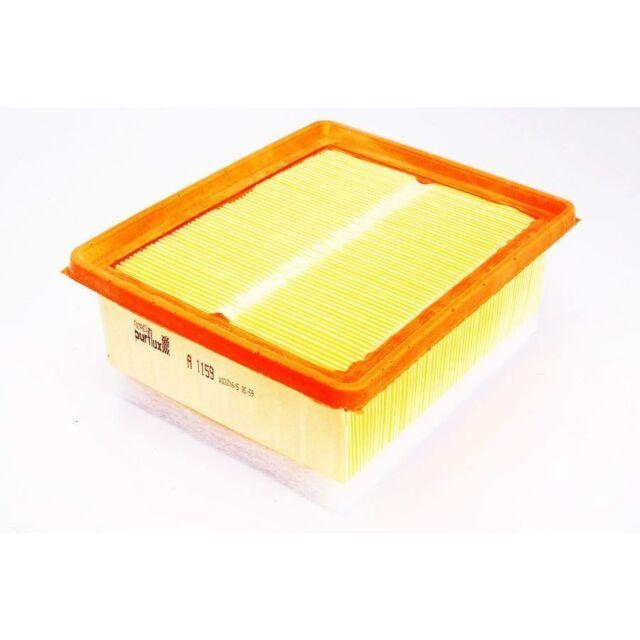 Luftfilter PURFLUX A1159