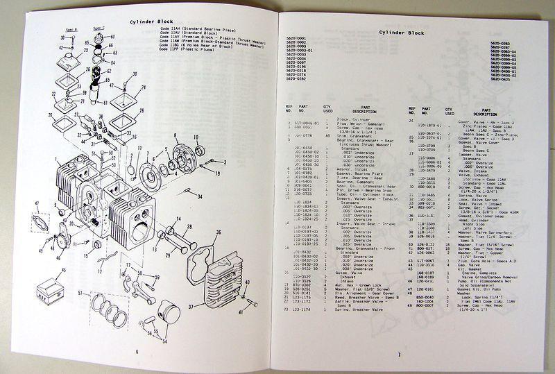 Onan P216 P218 P220 P224 Engine Parts Manual Catalog Exploded Views Wiring Diagram Onan P on clark wiring diagram, schematic wiring diagram, sears wiring diagram, transfer switch wiring diagram, taylor wiring diagram, voltage regulator wiring diagram, atlas wiring diagram, gilson wiring diagram, briggs and stratton wiring diagram, sullair wiring diagram, ignition coil wiring diagram, bush hog wiring diagram, karcher wiring diagram, detroit wiring diagram, generator wiring diagram, lesco wiring diagram, bomag wiring diagram, liebherr wiring diagram, dorman wiring diagram, rv wiring diagram,