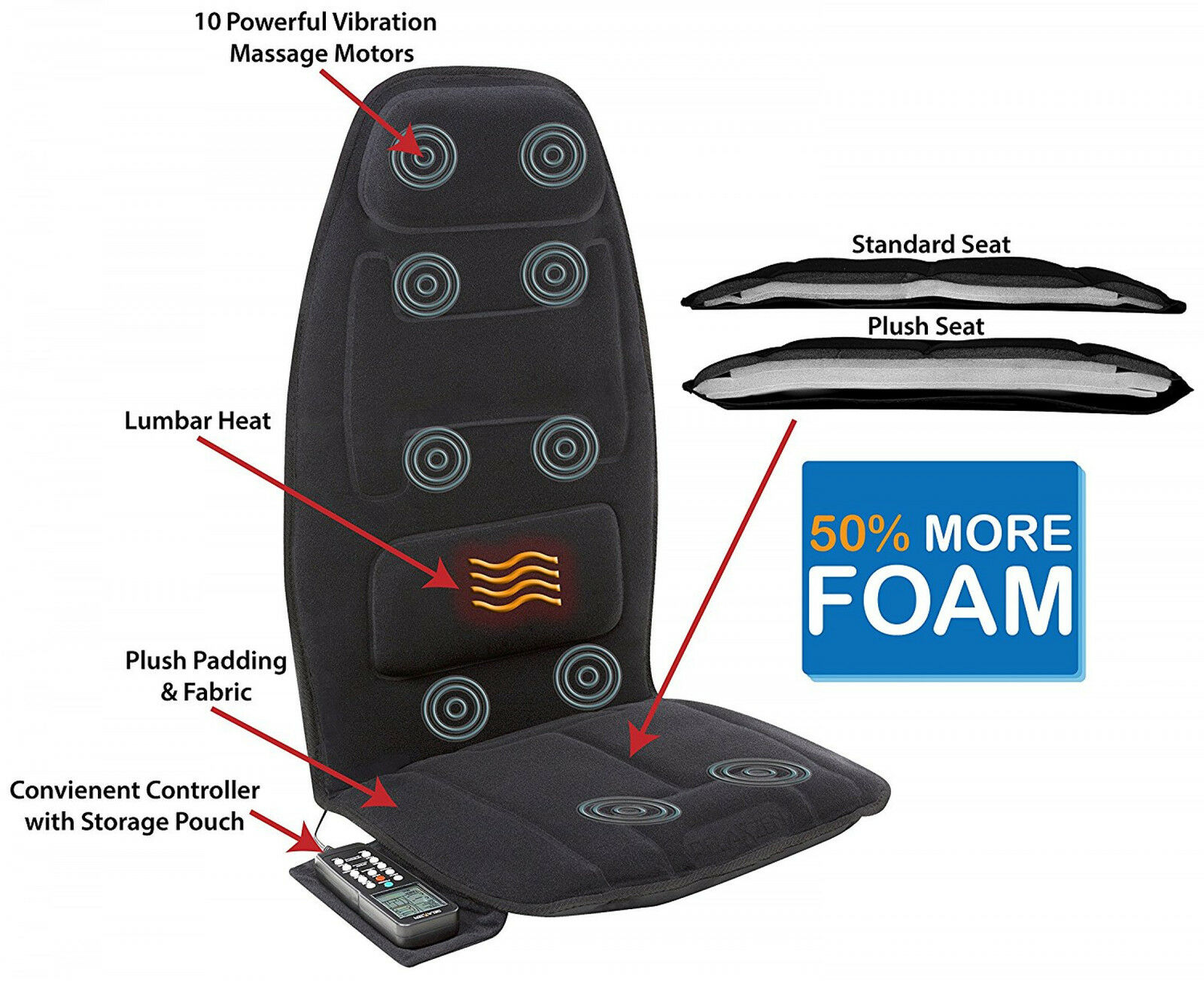 massage chair pad for car. picture 1 of 10 massage chair pad for car