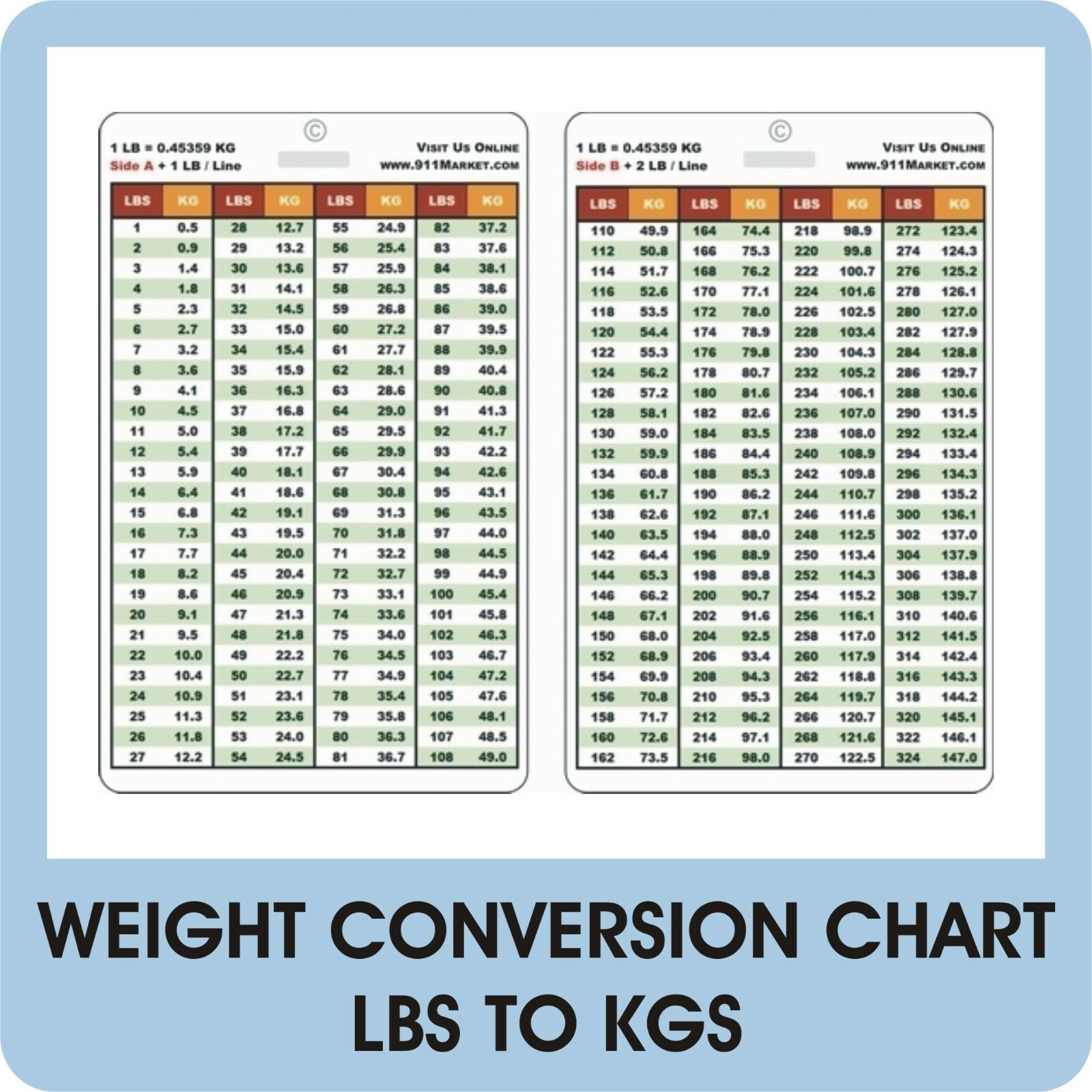Conversion 150 livres en kg lb to kg conversion chart image collections free any chart examples weight conversion pvc plastic card nvjuhfo Image collections