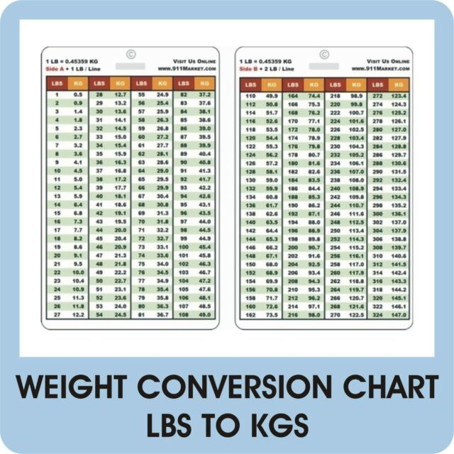 weight conversion pvc plastic card lbs to kg reference nurse rn lpn rpn dr c29 ebay. Black Bedroom Furniture Sets. Home Design Ideas