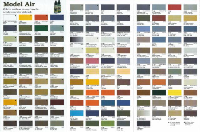 Vallejo Model Air Farben17ml (100ml=21,47€)zur Auswahl 71.001 - 71.064