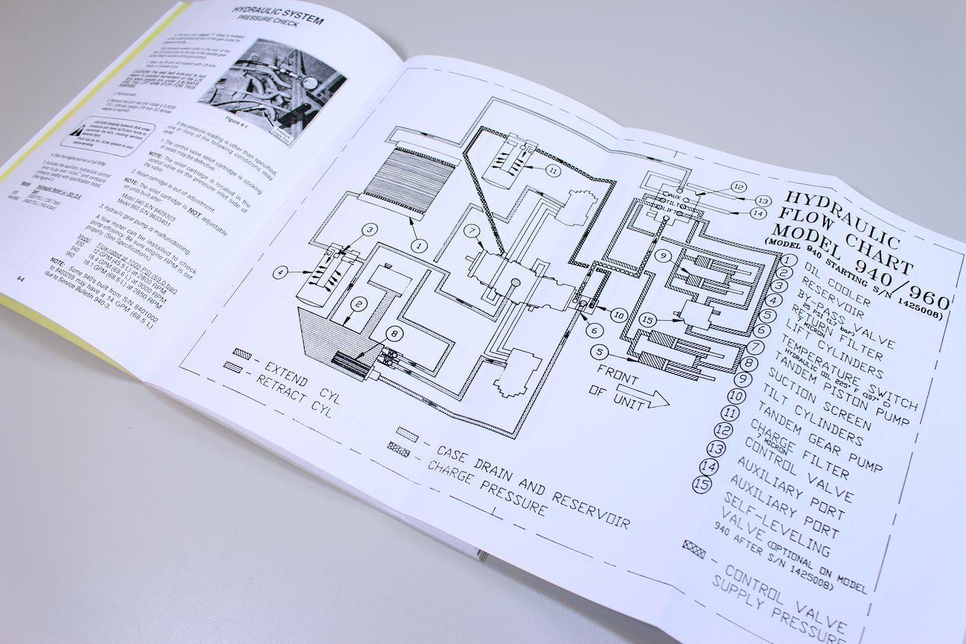 Leeson Motor Wiring Diagram C1814 Fuse Box Dh120 York Predator Schematics Veco62 Vector Free Download Diagrams On