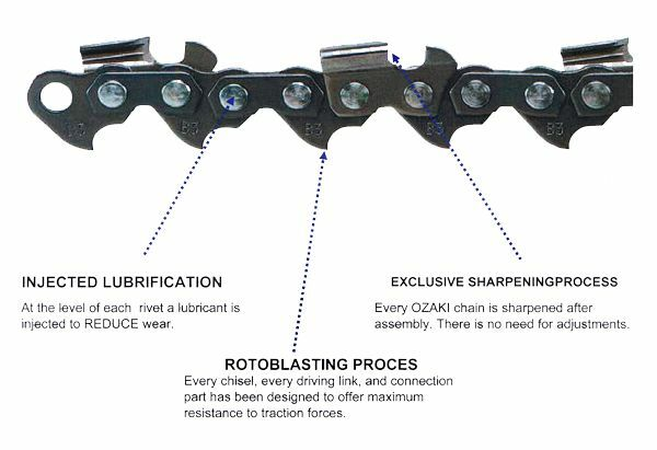 """Ozaki 14"""" Quality Chain Fits Bosch AKE35-19PRO AKE40-19PRO AKE35B AKE40B PKE25"""
