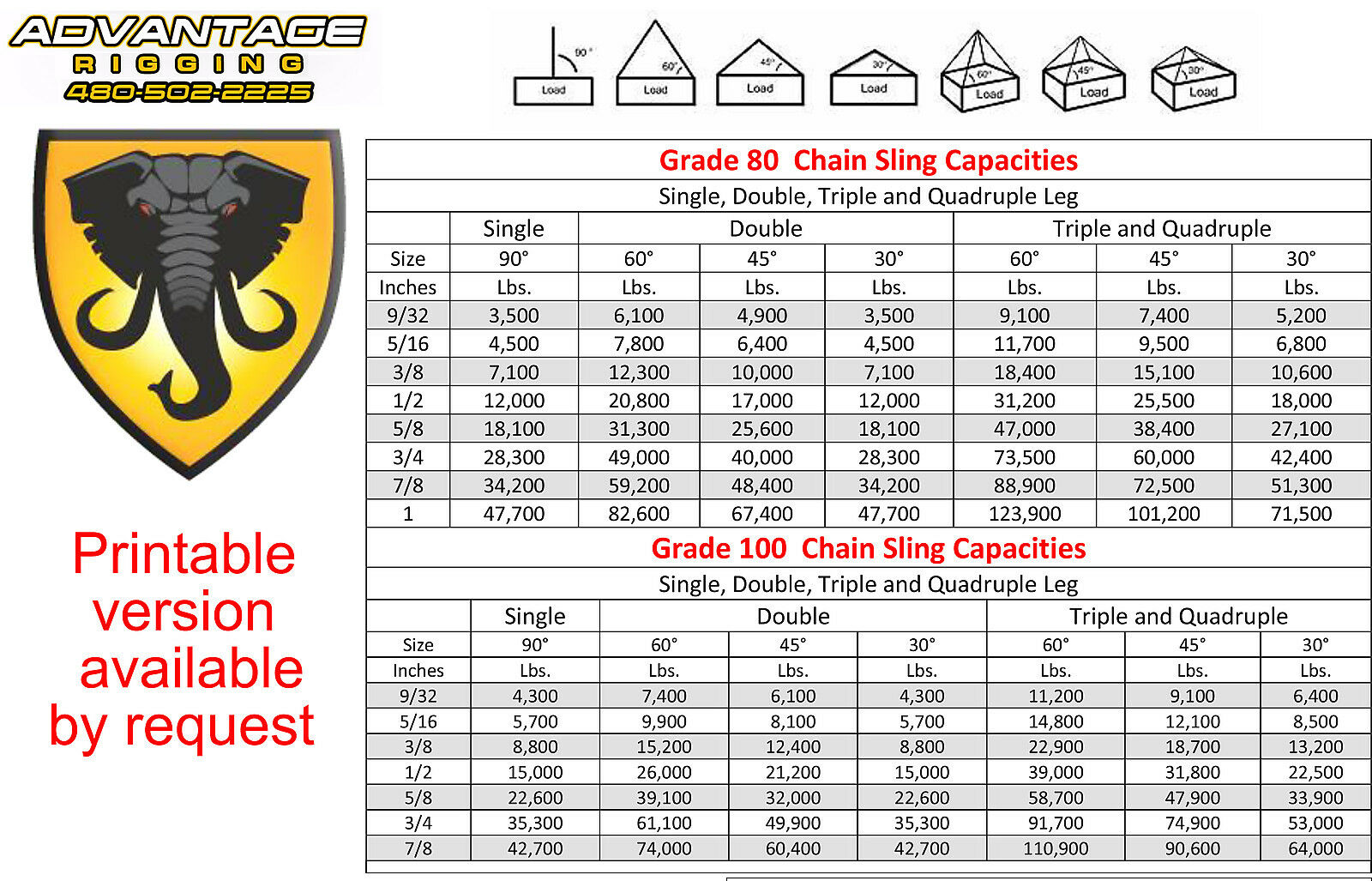Attractive 3 4 Wire Rope Capacity Component - Wiring Diagram Ideas ...