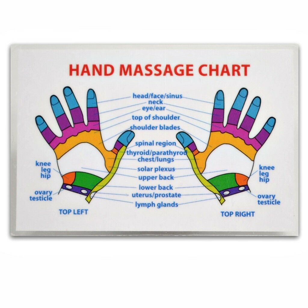 Reflexology hand massage wallet size reference card chart pocket
