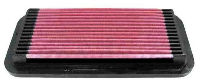 K&N Luftfilter Hyundai Getz (TB) 1.5CRDi 33-2094