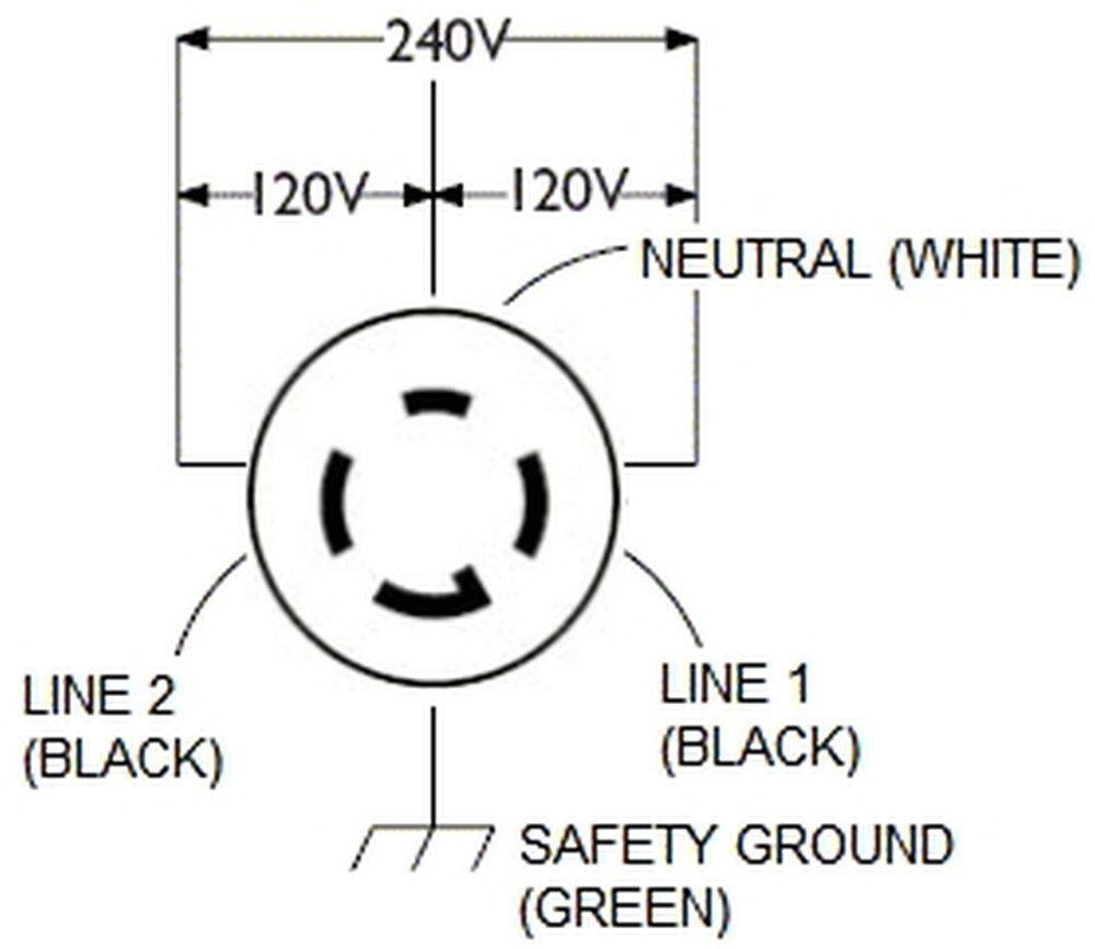 C14 Plug Wiring Diagram Wiring Diagram Midoriva