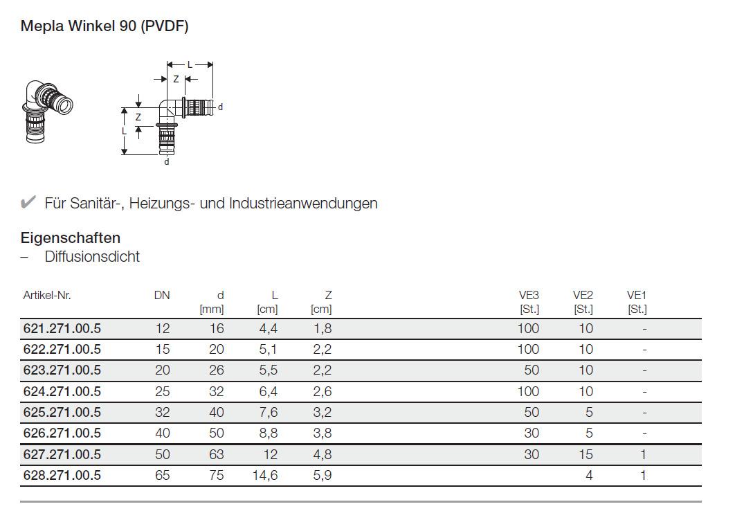 Tolle Polygone Und Winkel Arbeitsblatt Zeitgenössisch - Mathe ...