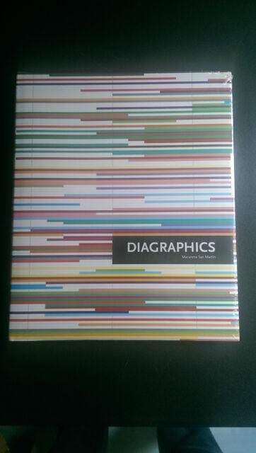 Diagraphics von Macarena San Martin (2010, Gebundene Ausgabe)