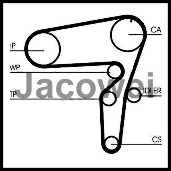 Timing Belt Timing Belt Kit Kit OPEL ASTRA H, ZAFIRA A05 1.9 CDTI DIESEL, Z19DTH