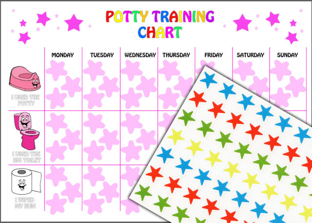 Potty Reward Chart  LondaBritishcollegeCo