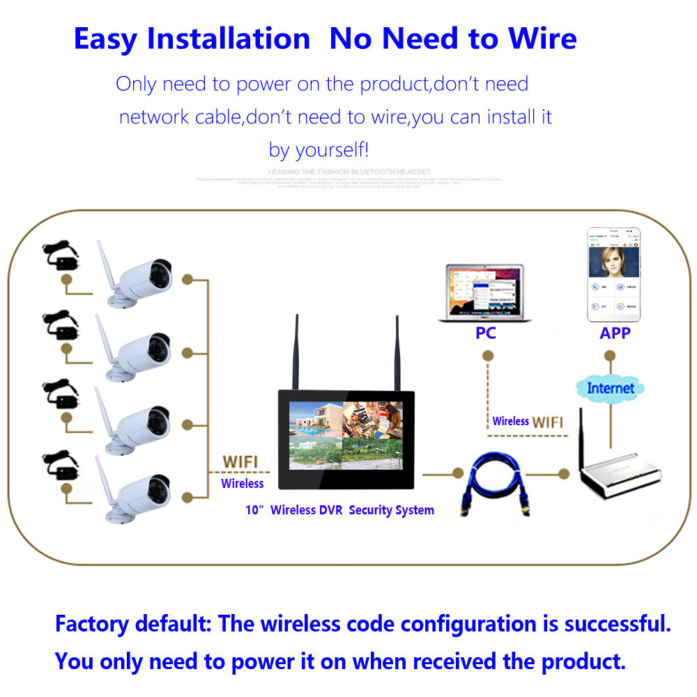 Cute Security Camera Wire Colors Gallery - Electrical System Block ...