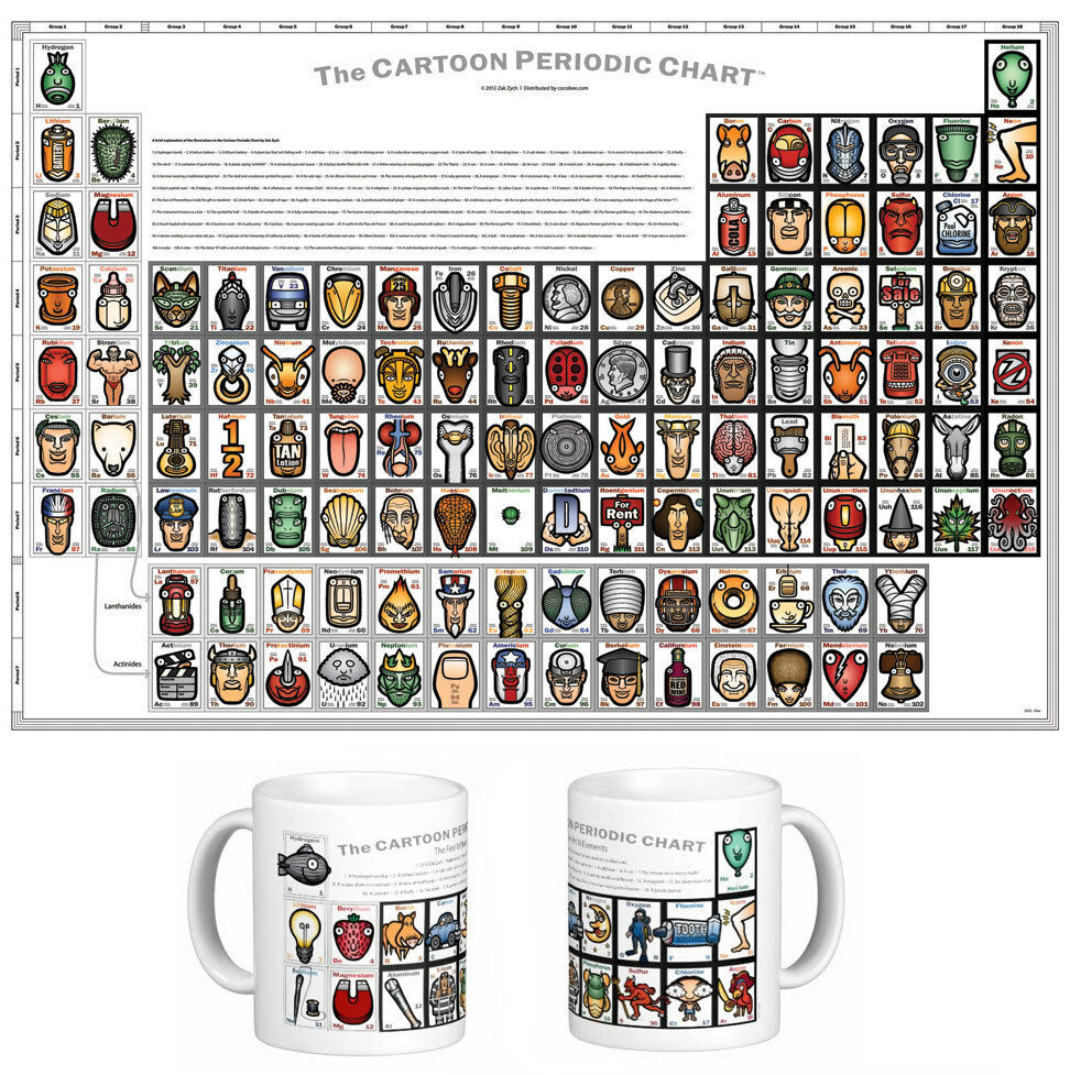 Zak zychs periodic table first 18 elements two mugs one poster picture 1 of 5 gamestrikefo Choice Image