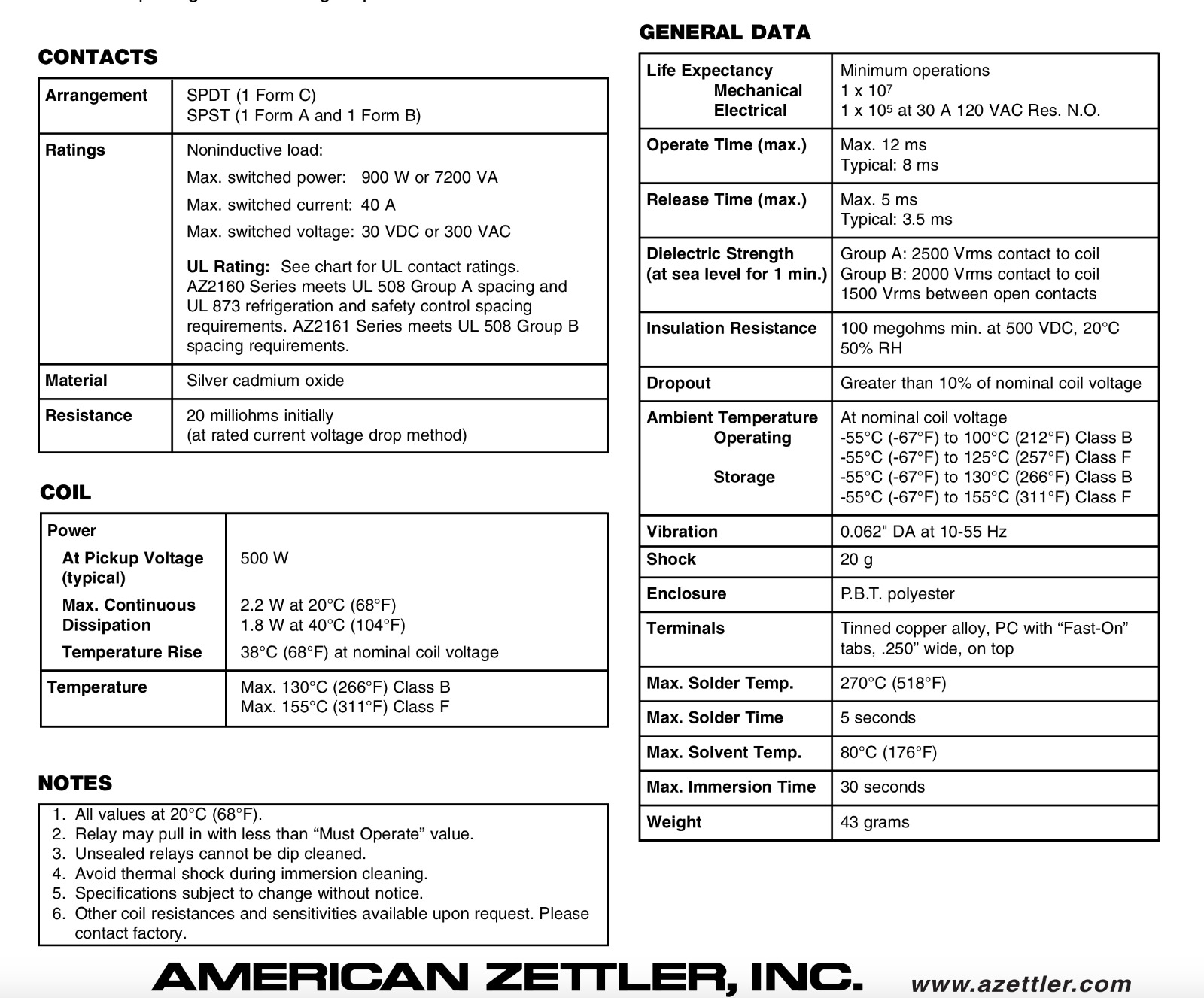 What Is A Form C Relay Coil Voltage American Zettler Az2160 1a 15def Series 30a Miniature Power