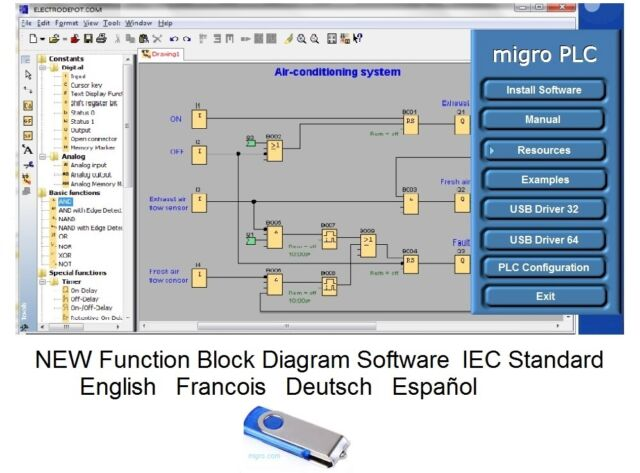 Programmable Logic Controller Ladder Diagram Advanced Plcs Such As Abs