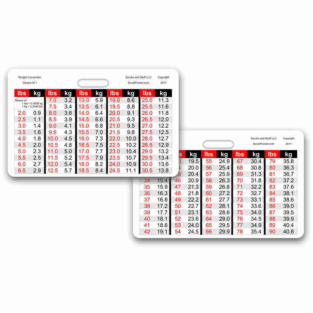 Weight conversion chart pedi range horz badge id card pocket picture 1 of 1 nvjuhfo Images