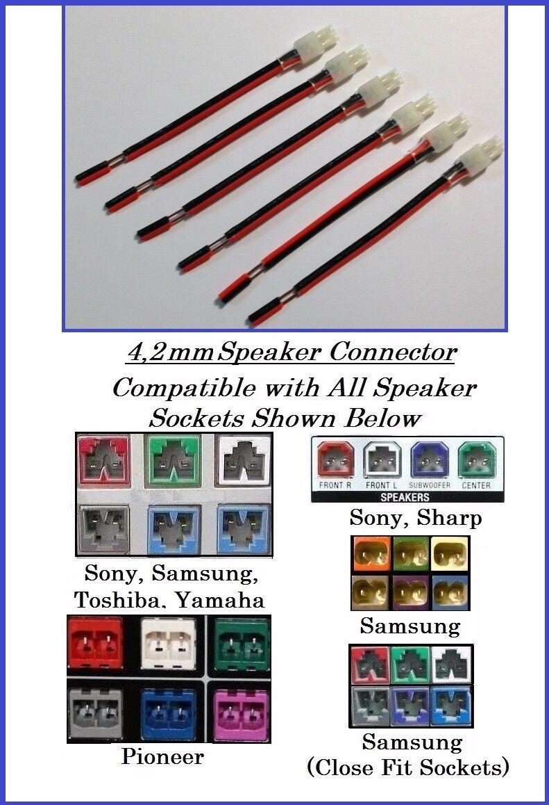 Contemporary Sony Speaker Connectors Elaboration - Wiring Diagram ...