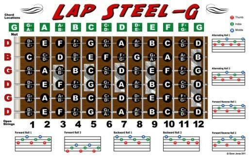 Lap Steel Guitar Fretboard Wall Chart Poster Open G Tuning Notes ...