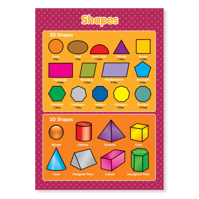 A3 Laminated 2d and 3d Shapes Geometric Maths Wall Chart   eBay