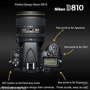 Nikon D810 with 24-120mm Kit
